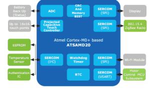 samd20appliancecontroller