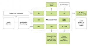 processinstrumentsdiagram