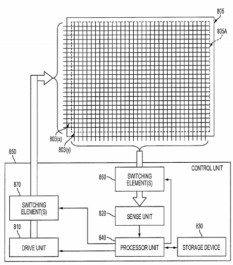Capacitive sensor capable of detecting touch and identifying