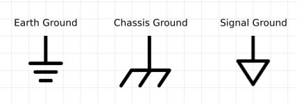 Earth-chassis-signal