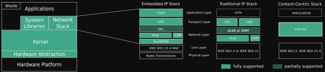 RIOT_network_architecture_dark_updated