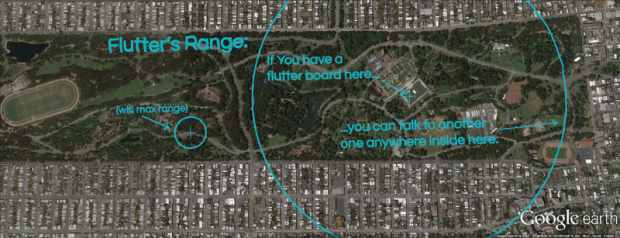 flutter-wireless-range