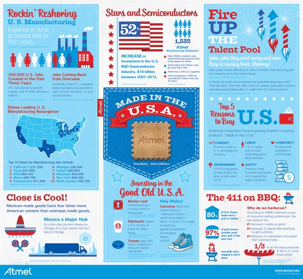 Fourthofjuly_InfoGraphic_Final Print_V3