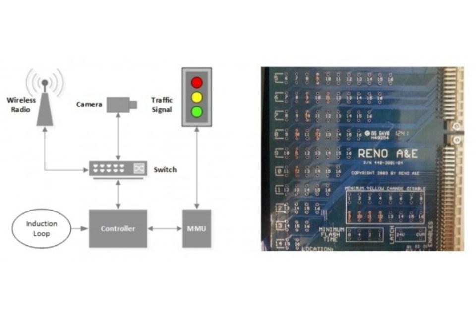 traffic-light-hack