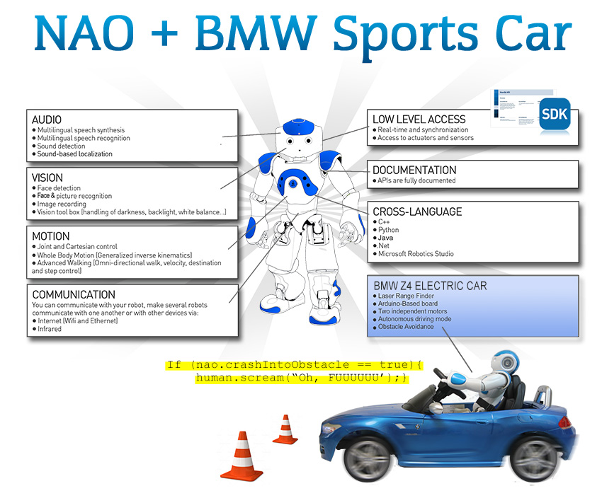 nao-car-features_d66955bb-77a1-4b4a-b750-4d1dbd382fb1