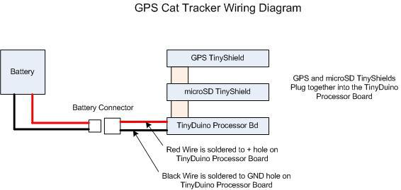Build Your Own Gps Pet Tracker With Tinyduino