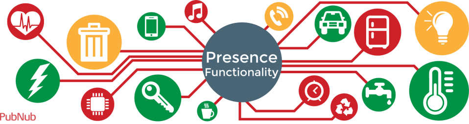 Internet-Of-Things-Presence