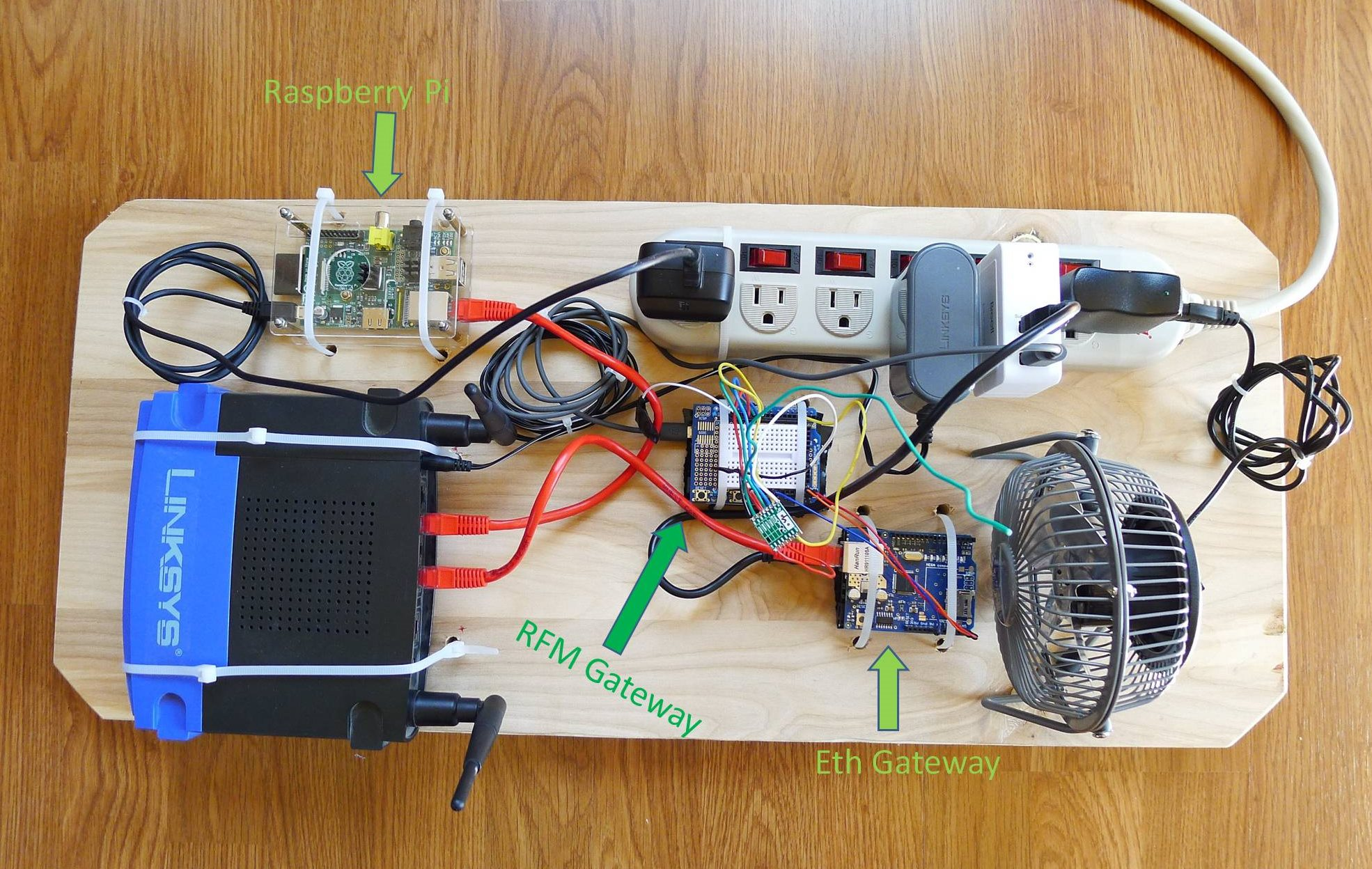 home-automation | Atmel | Bits & Pieces | Page 2