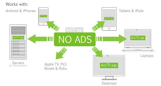 adtrap-compatible