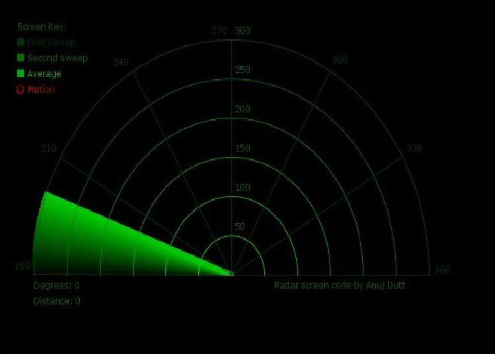 Creating an ultrasonic radar system with AVR | Atmel | Bits