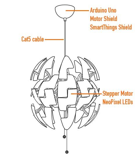 spherelamp
