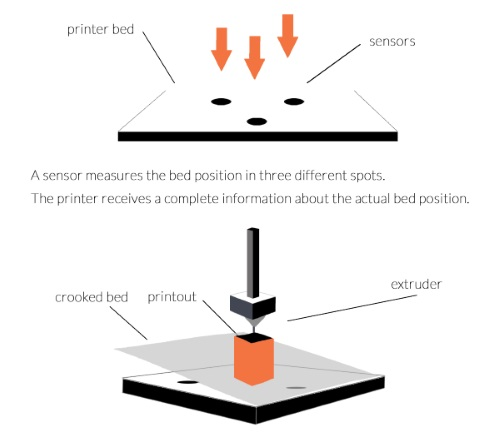 polish-company-pirx-3d-releases-new-3d-printer-pirx-one-1