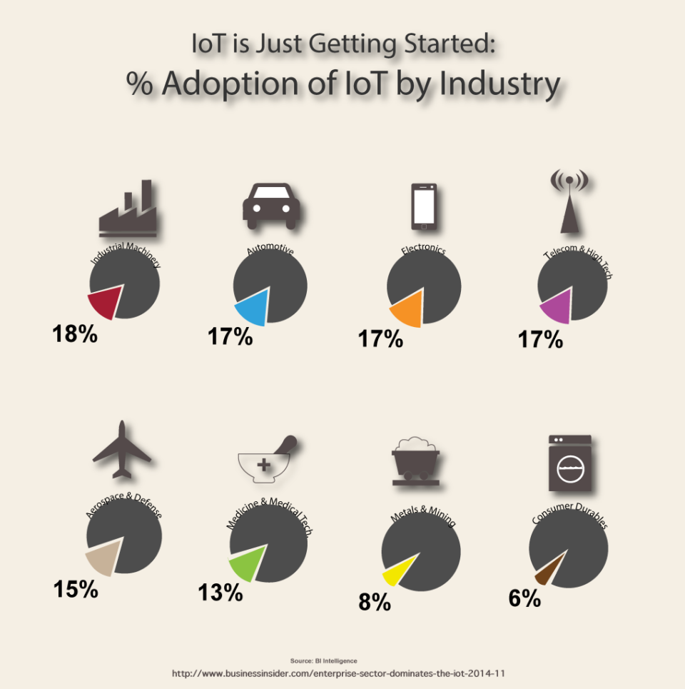 8-industries-1018x1024