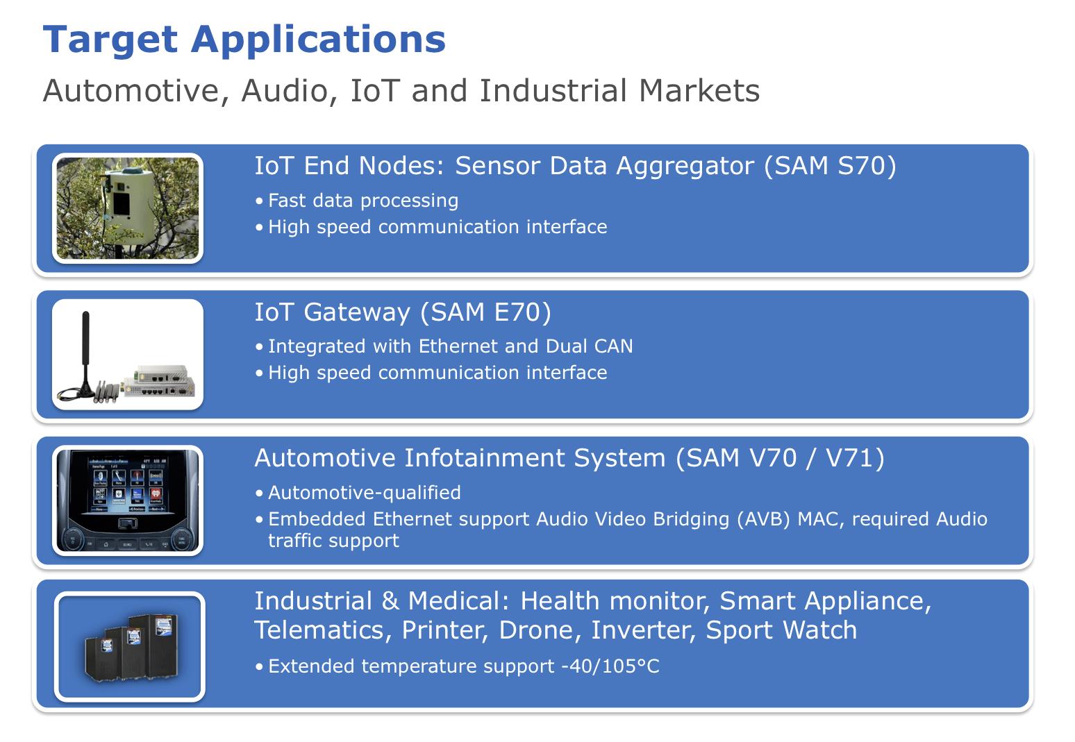 Automotive Infotainment Systems   Atmel   Bits & Pieces