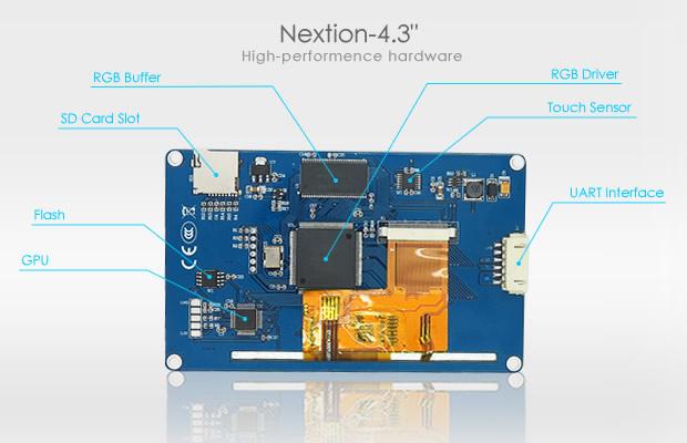 20150413231748-nextionbuffer