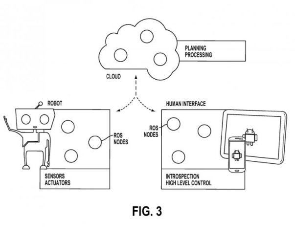 google-granted-patent-robots-personalities