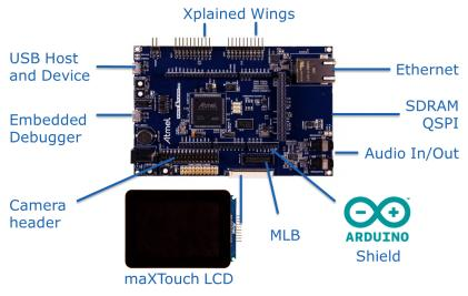 SAMV71 Ultra Xplained - Atmel ARM Cortex M7