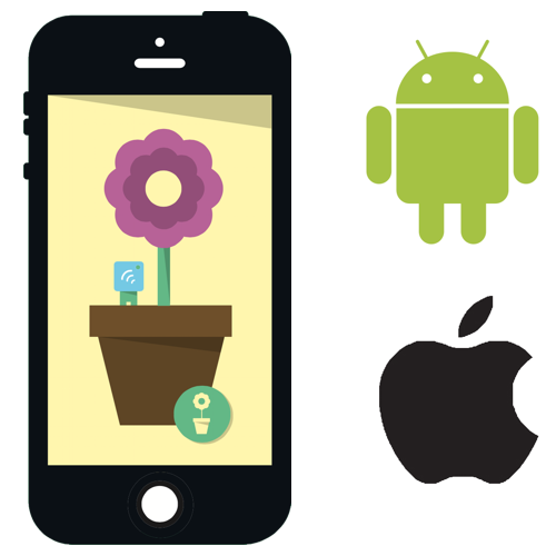 software-smartphone