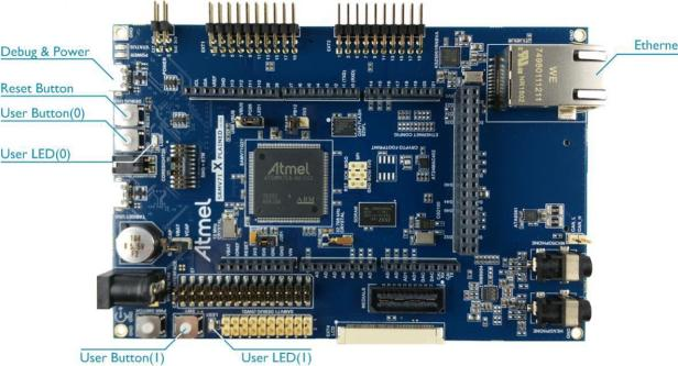 Atmel Cortex M7 based Dev board
