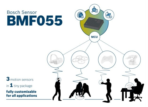 BMF055 is a 9-axis sensor with an ARM Cortex-M0+core