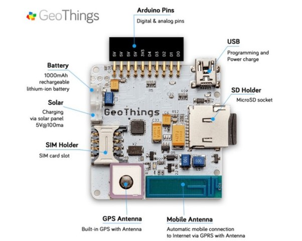 GeoThings-Arduino-Compatible-GPS-And-Mobile-Development-Board