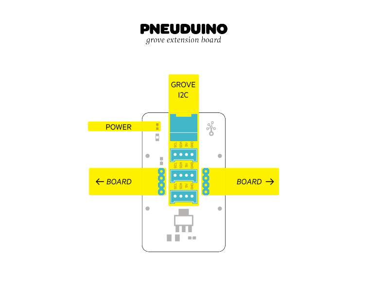 pneuduino-module-grove-755x604