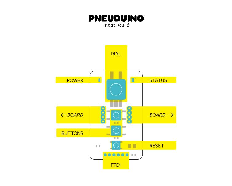 pneuduino-module-input-755x604