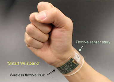 sweat-sensor-wristband450-382x275